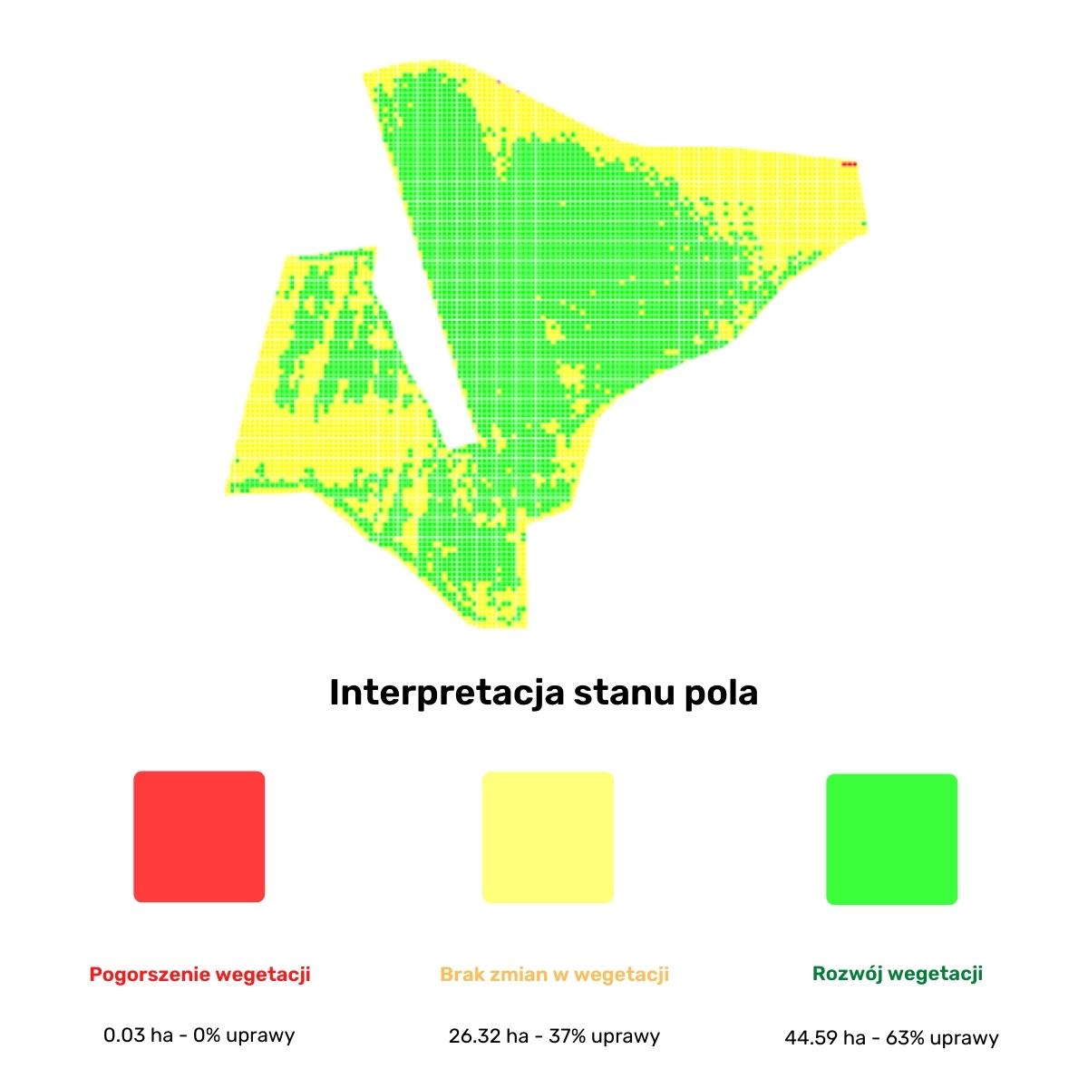 RSP alert porównanie wegetacji